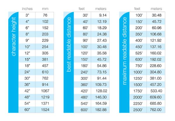 Distance-Legibility-Chart-Rowmark-02