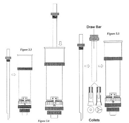 Engravers-Bible-Figure-3.3-3.4-3.5